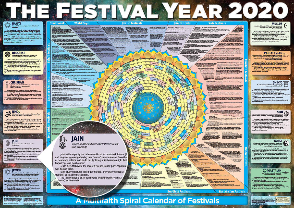 The Festival Year 2020 Poster