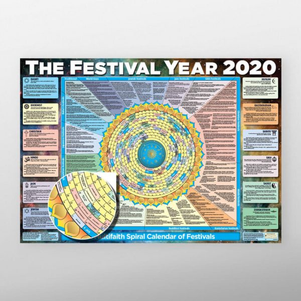 The Festival Year 2020 poster hanging up and zoomed in